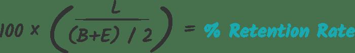 Retention Rate formula