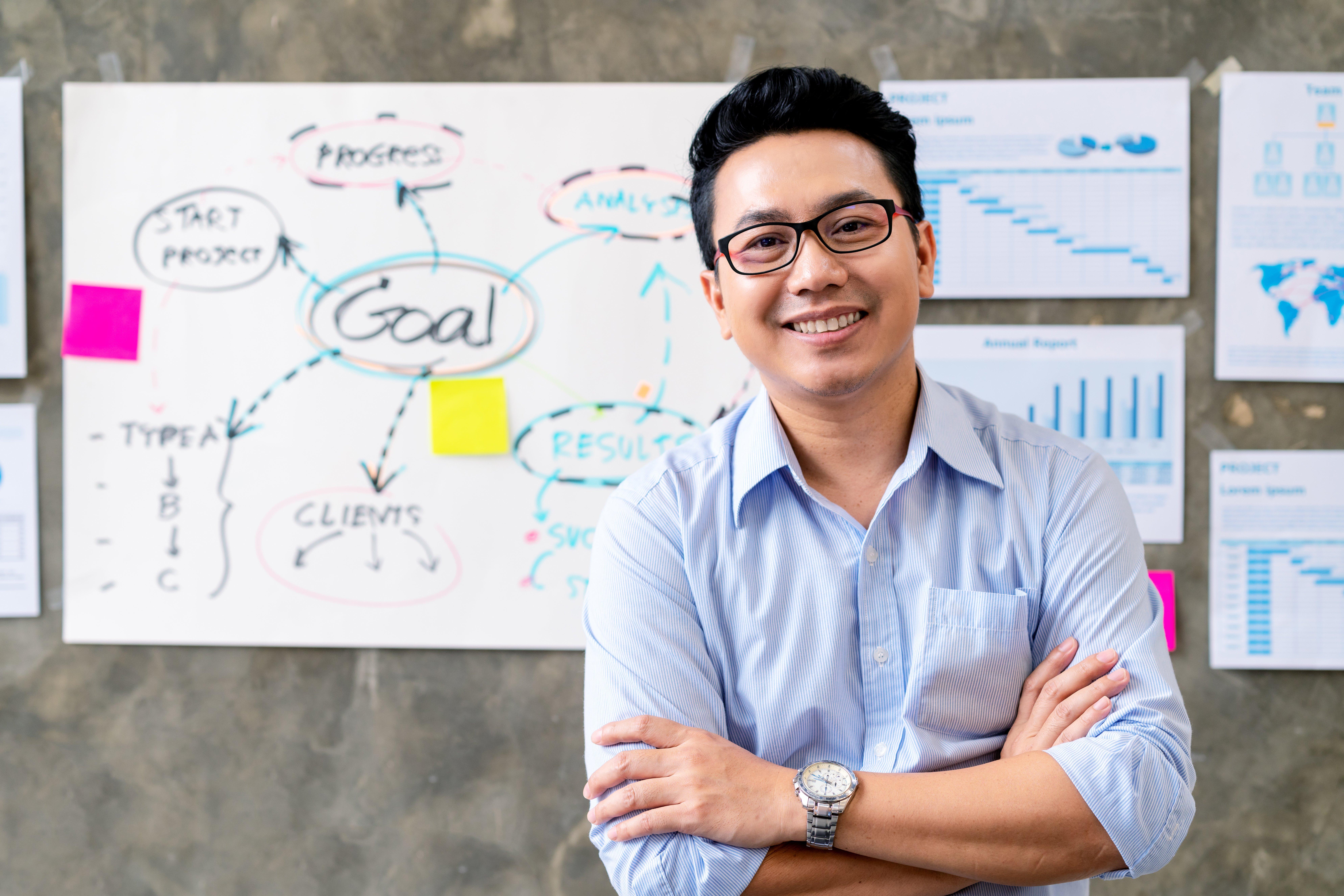 bigstock-Portrait-Of-Happy-Asian-Man-In-323904679