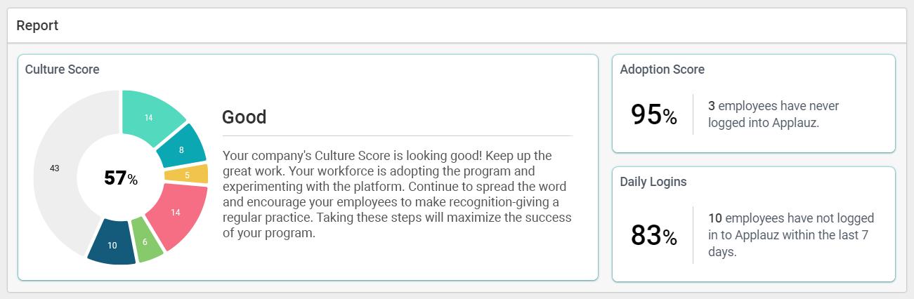 culturescore-1